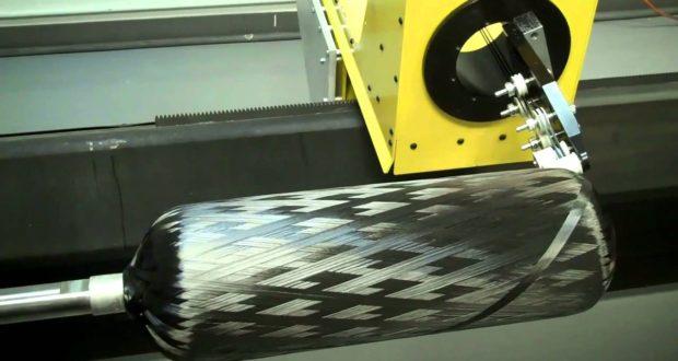 Метод намотки. Источник: TCR Composites.