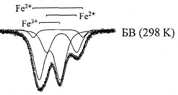 Влияние модификации базальтового сырья на условия кристаллизации волокон