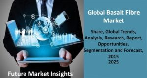 FMI: динамFMI: Basalt Fibre Market Dynamics, Forecast, Analysis and Supply Demand 2015-2025ика, прогнозы, анализ, спрос и предложение на рынке базальтового волокна в 2015-2025 г.г.