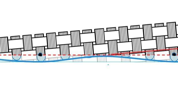 Исследование расслоения при обрезке кромки армированного базальтовым волокном пластика (BFRP)