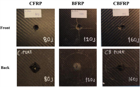 Low-Velocity Impact Behavior of Carbon/Basalt Fiber-Reinforced Intra-ply Hybrid Composites