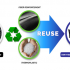 Connora, Aditya Birla scale up the manufacturing of recyclable thermoset binders