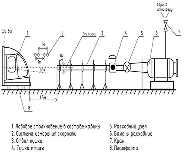 О возможностях применения базальтовых материалов в конструкциях средств защиты вооружения, военной и специальной техники