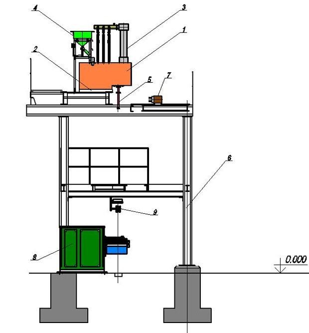 Технологии переработки горных пород типа базальта в волокнистые материалы