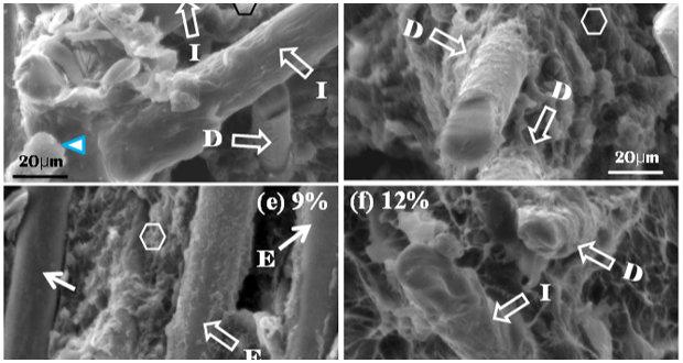 Повышение механических свойств базальтоволоконных-древесно-полимерных композитов посредством привитого малеиновым ангидридом полиэтилена высокой плотности