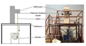 Moon Basalt fiber – preliminary feasibility study