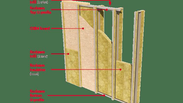 Rockwool начала производство строительной модульной системы из базальтовой ваты