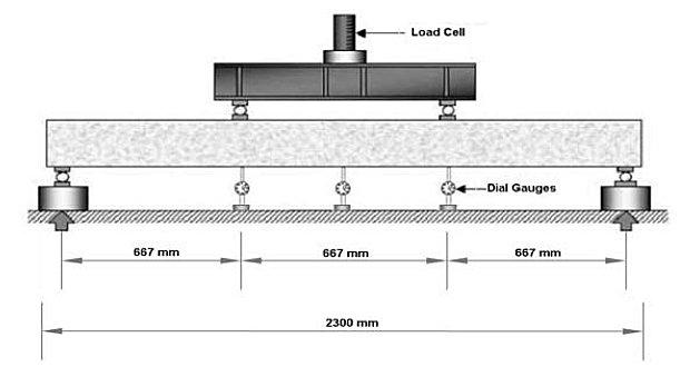 Using-Basalt-Fiber-basalttoday