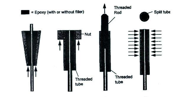 Mechanical Properties and Flexural Applications of Basalt Fiber Reinforced Polymer (BFRP) Bars