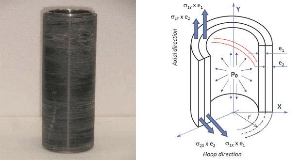 Аналитическое и экспериментальное сравнение композитной обёртки из базальтовых и углеродных волокон для стальных цилиндров под высоким давлением