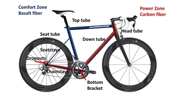 Design and manufacturing basalt and carbon fiber road bike frame